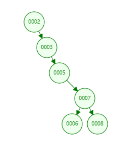 binary-search-tree2.png
